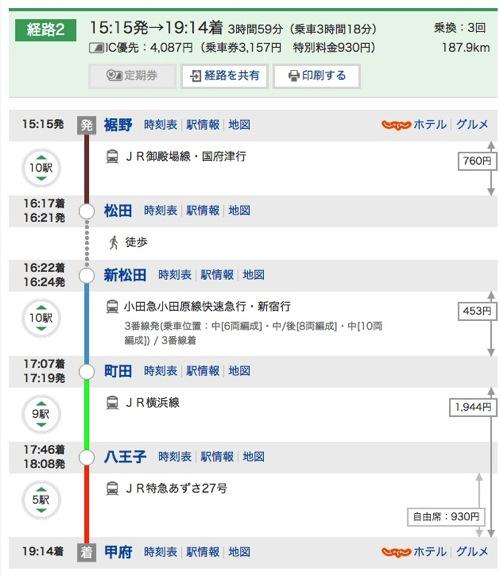 裾野 から 甲府 への乗換案内 Yahoo 路線情報1